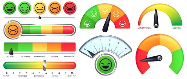 Medidor de escala de dor. sorriso e medida de emoção triste, sem dor e escalas de pior dor definidas