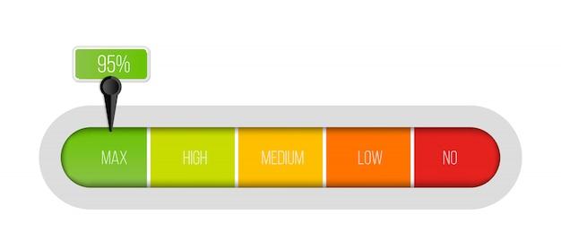 Medidor de indicador de nível com unidades percentuais.