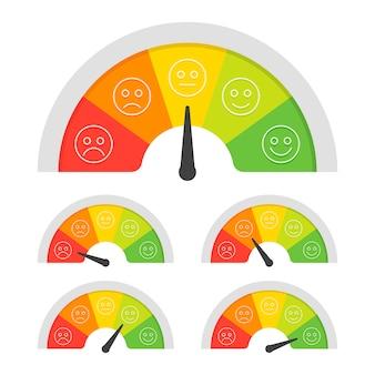 Medidor de satisfação do cliente com emoções diferentes.