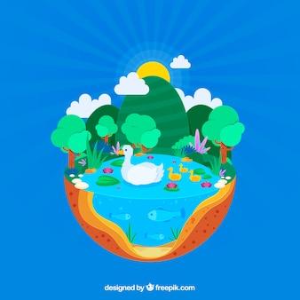 Meio ambiente e conceito de ecossistema