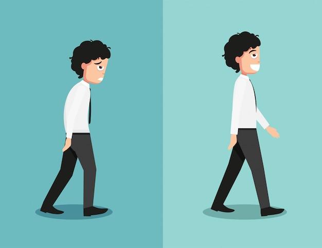 Melhores e piores posições para andar, ilustração