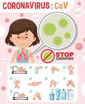 Menina com sintomas de coronavírus e etapa de lavar as mãos