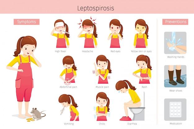 Menina com sintomas de leptospirose e conjunto de prevenção