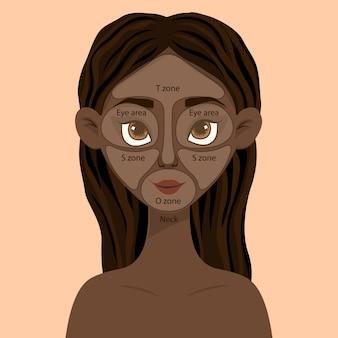 Menina de pele escura com um esquema de zonas de pele no rosto