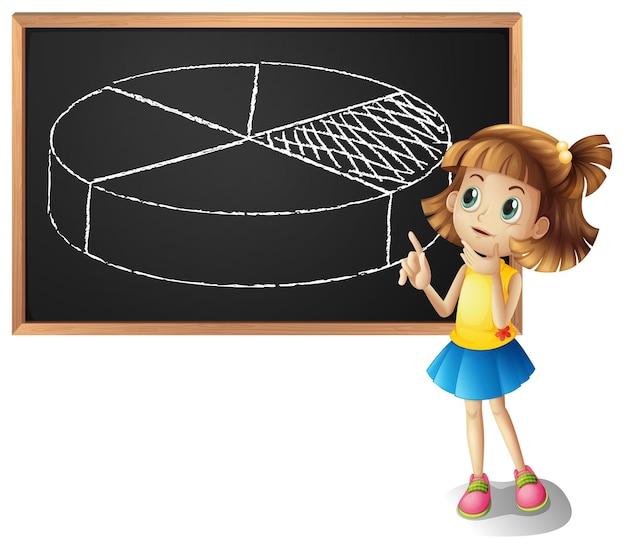 Menina e gráfico de pizza no quadro