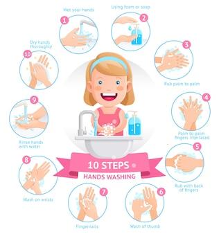 Menina mostra o processo de lavagem das mãos ilustrações