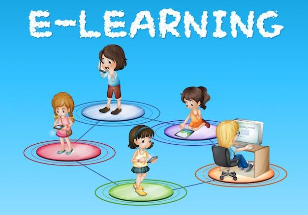 Meninas e ícone de e-learning