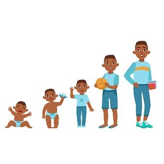 Menino negro crescendo fases com ilustrações em diferentes faixas etárias
