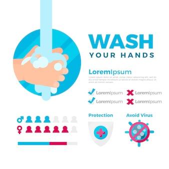 Mensagem de lavar as mãos