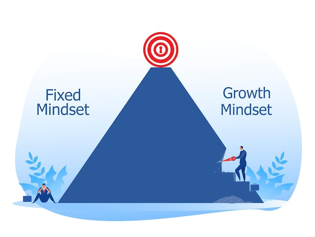 Mentalidade de crescimento do gerente de negócios diferente mentalidade fixa