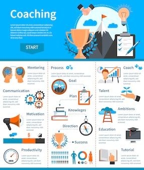 Mentoring coaching infográficos apresentando informações sobre habilidades necessárias