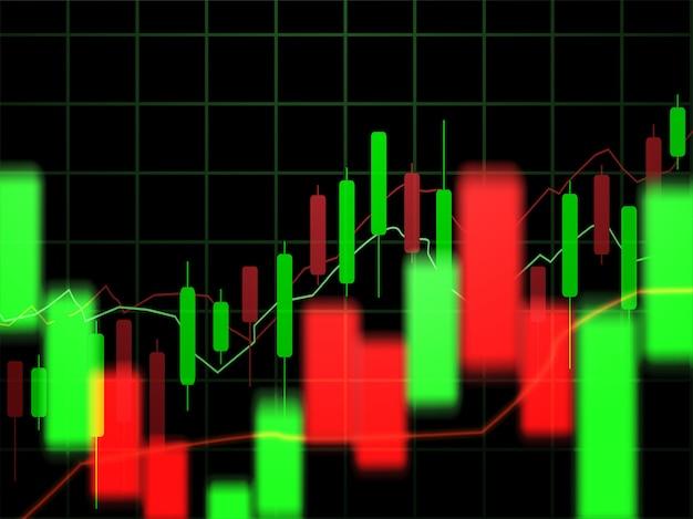 Mercado de ações comerciais. gráfico de gráfico de pau de vela.