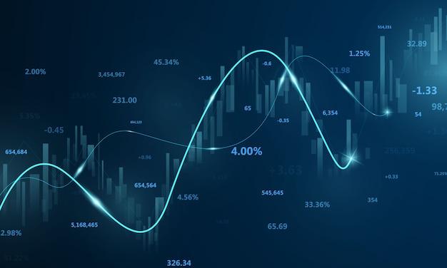 Mercado de ações, gráfico econômico com diagramas, negócios e conceitos e relatórios financeiros, fundo abstrato azul tecnologia