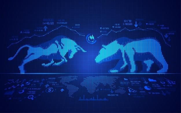 Mercado de ações