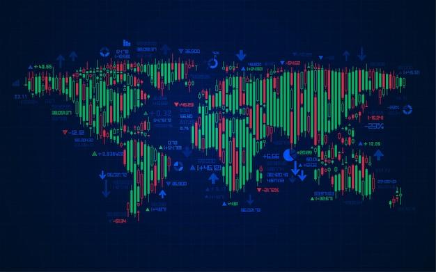 Mercado mundial de ações