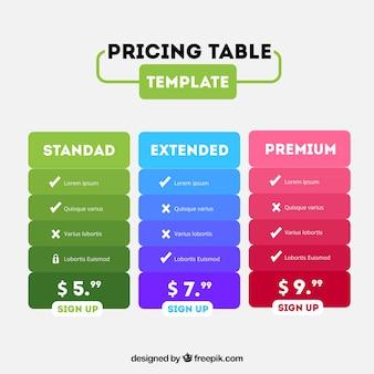 Mesas coloridas modelo com diferentes planos