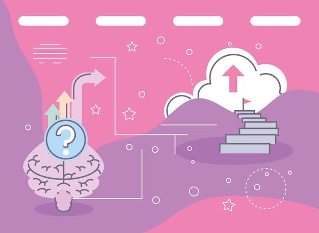 Metas de brainstorming de inovação