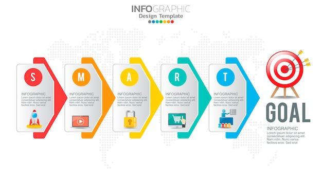 Metas inteligentes definindo estratégia infográfico com 5 etapas e ícones para gráfico de negócios.