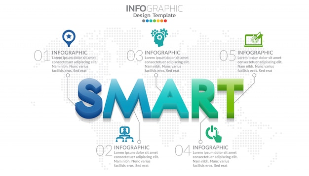 Metas inteligentes, definindo o infográfico de estratégia