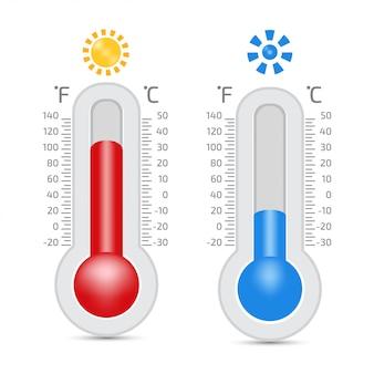 Meteorologia celsius e fahrenheit