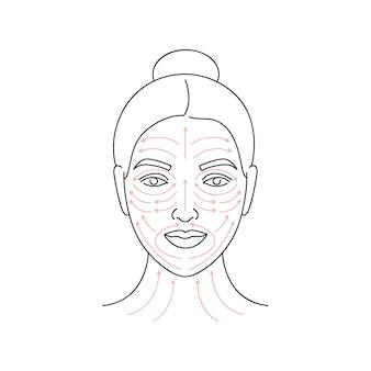 Método de ilustração vetorial para massagem facial. rosto feminino com linhas de seta. tratamento de beleza facial.