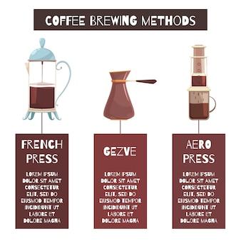 Métodos de fabricação de café