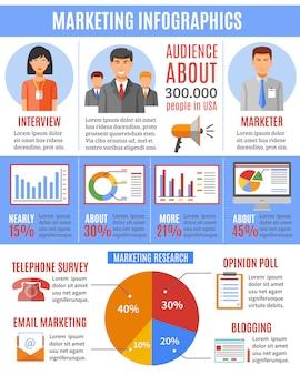 Métodos de marketing e técnicas de pesquisa infográfico