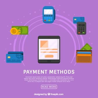 Métodos de pagamento com tablet