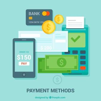 Métodos de pagamento fundo criativo