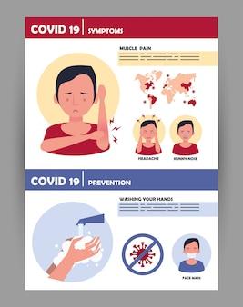 Métodos e sintomas de prevenção covid19