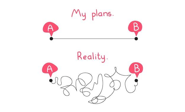 Meus planos vs realidade ou vida real caminho difícil e fácil caminho do ponto a ao b