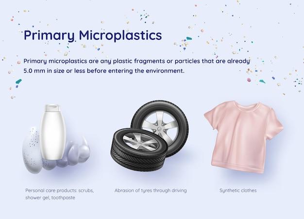 Microplásticos primários fontes ilustração realista. conceito de proteção ecológica