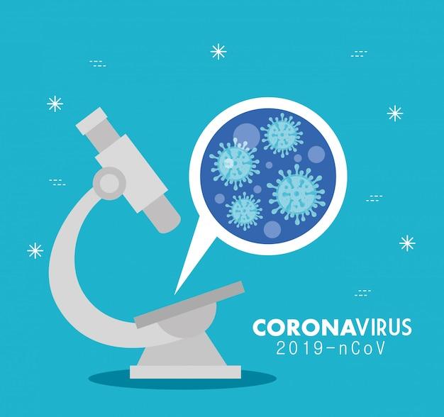 Microscópio com partículas de coronavírus 2019 ncov
