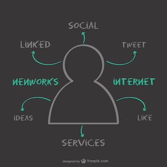 Mídia social conceito vetorial