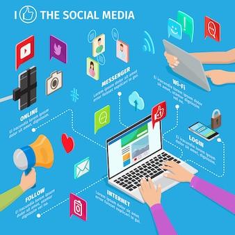 Mídia social em mensageiro de tecnologias modernas