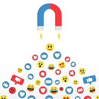 Mídia social