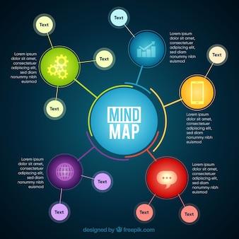 Mindmap colorido com estilo moderno