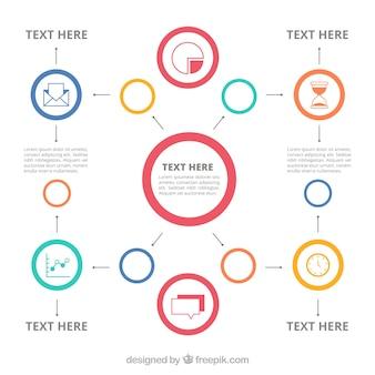 Mindmap com ícones e círculos
