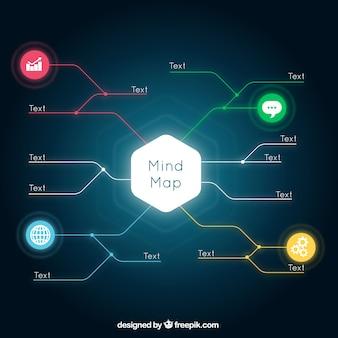 Mindmap moderno com estilo neon