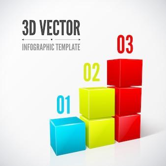 Modelo 3d infográfico