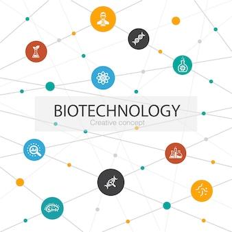 Modelo da web da moda de biotecnologia com ícones simples. contém elementos como dna, ciência, bioengenharia, biologia