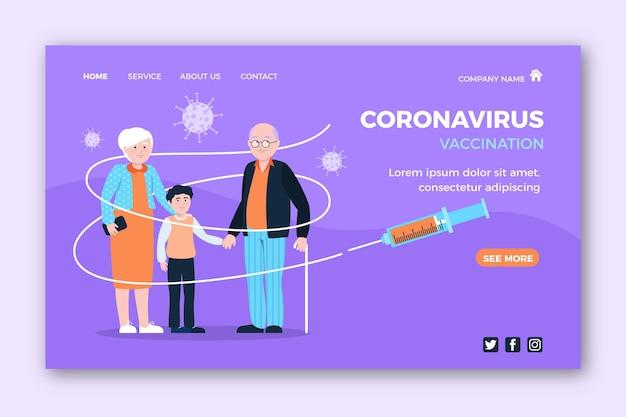 Modelo da web de vacina de coronavírus plano ilustrado