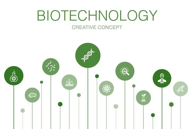 Modelo de 10 etapas de infográfico de biotecnologia. dna, ciência, bioengenharia, ícones simples de biologia