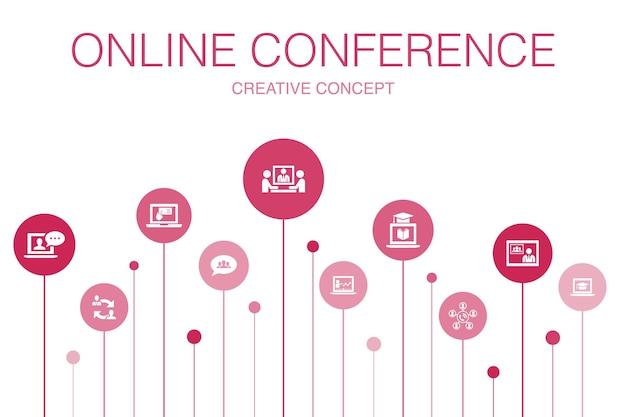 Modelo de 10 etapas de infográfico de conferência online. chat em grupo, aprendizagem online, webinar, ícones simples de teleconferência