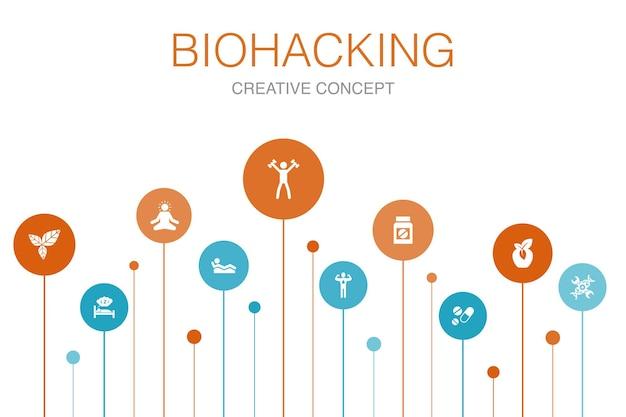 Modelo de 10 etapas do biohacking infographic. alimentos orgânicos, sono saudável, meditação, drogas ícones simples