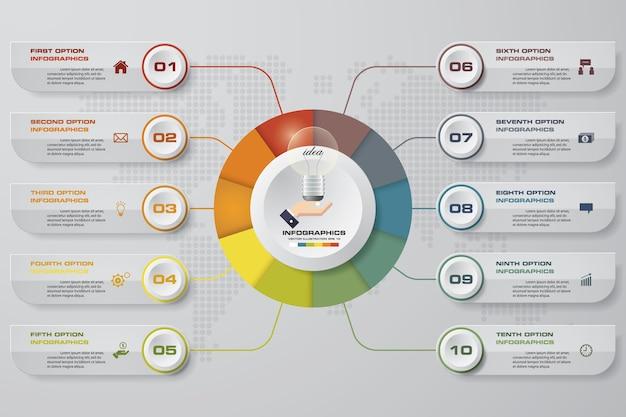 Modelo de 10 etapas infografics para apresentação.