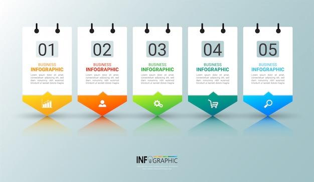 Modelo de 5 etapas de infográfico