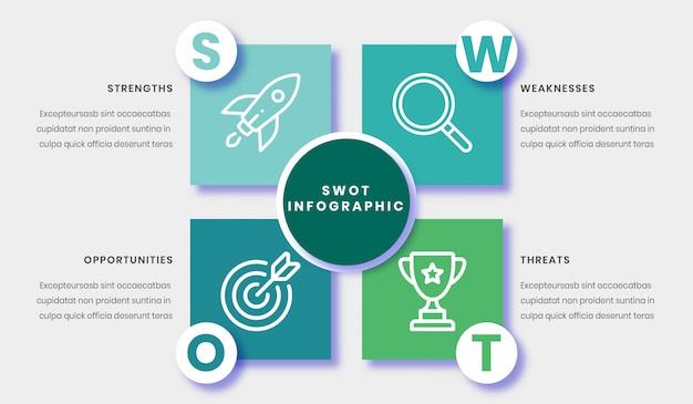 Modelo de análise swot de negócios infograpic