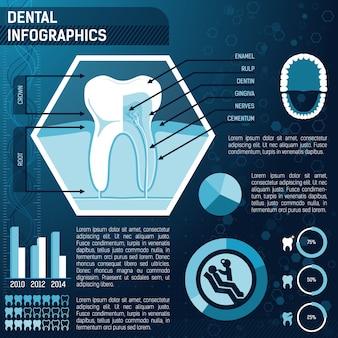 Modelo de anatomia, saúde e prevenção do dente para infográfico de design