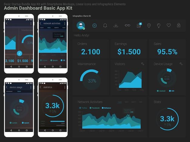 Modelo de aplicativo móvel de interface de usuário de painel de gerenciamento e administração de design plano